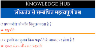loktantra question answers