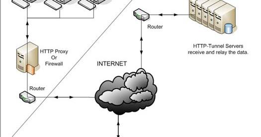 تحميل برنامج المودم اتصالات