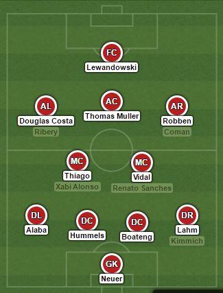 Daftar Skuad Pemain Bayern Munchen 2016-2017
