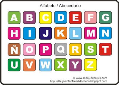 alfabeto,abecdario