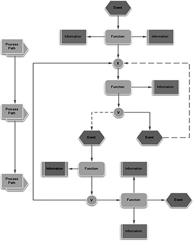 44547791c4aec A sigla EPC significa Equipamento de Proteção Coletiva. O Equipamento de Proteção  Coletiva – EPC trata-se de todo dispositivo ou sistema de âmbito coletivo,  ...