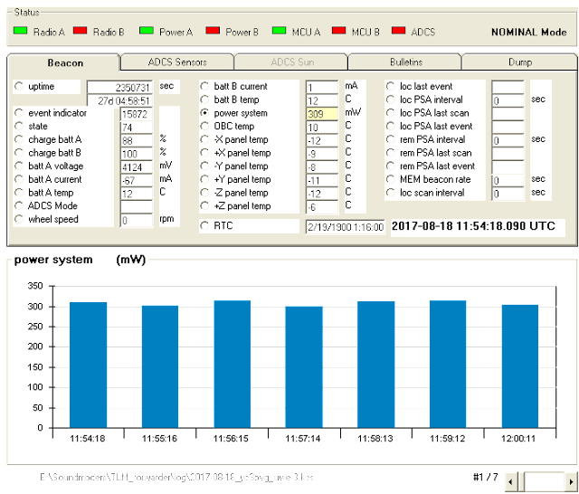 UWE-3 9k6 FSK Telemetry