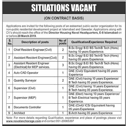 Pak Army and Navy and Janbaz Force Jobs 2019