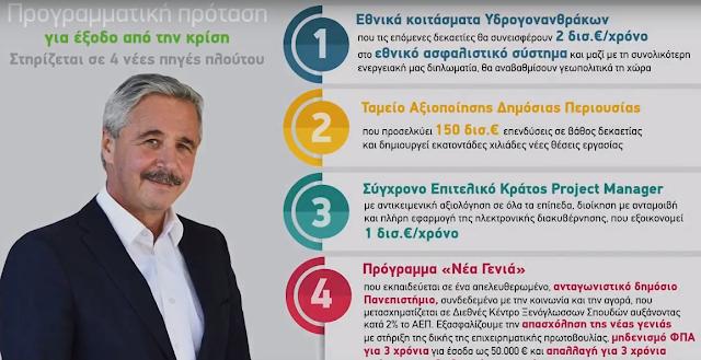 Γιάννης Μανιάτης: Η προγραμματική μου πρόταση για έξοδο από την κρίση (βίντεο)