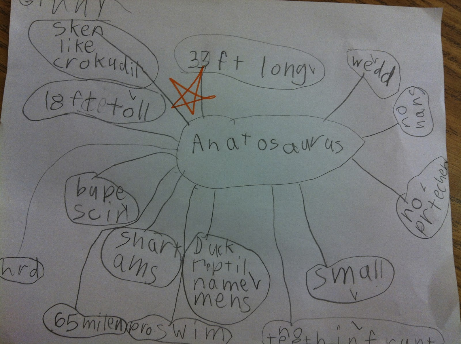 Mrs Hannah S First Grade Class Anatosaurus Writing