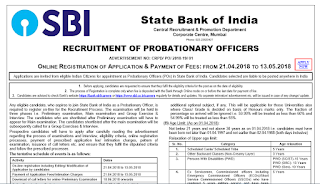 SBI PO Recruitment 2019, State Bank of India Probationary Officers