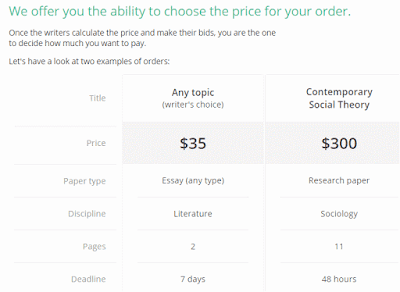bid4papers.com prices