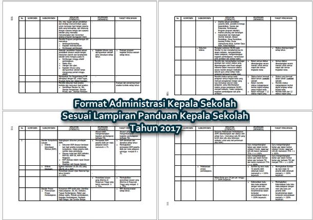 Format Administrasi Kepala Sekolah Sesuai Lampiran Panduan Kepala Sekolah Tahun 2017
