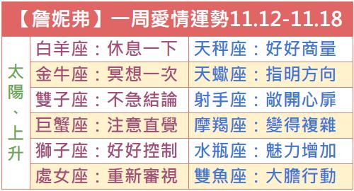 【Jennifer詹妮弗】一周愛情運勢2018.11.12-11.18