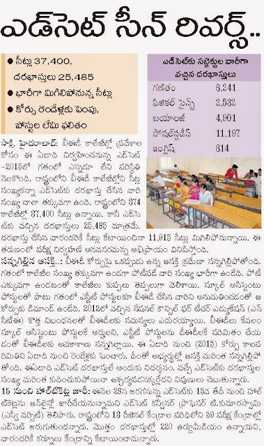 AP Ed.Cet 2015 Hall Ticket