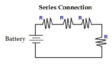 Brief Introduction to Circuits | electricaleasy.com