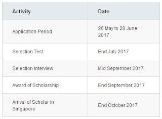 Jadwal beasiswa ASEAN di Singapura