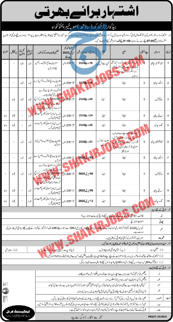 Frontier Corps (FC KPK) Jobs 2020 for Sipahi, Soldier Clerks, Nursing, EME, and Other Vacancies at FC (South) Khyber Pakhtunkhwa Latest