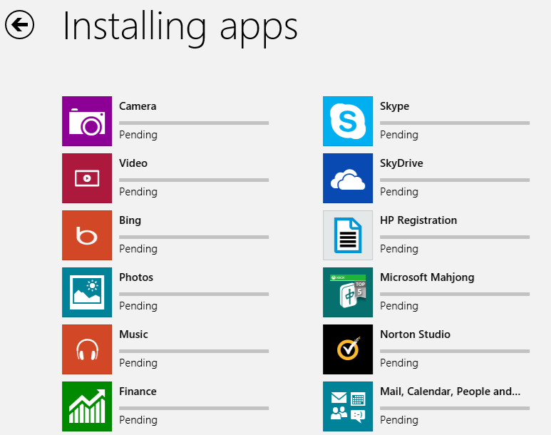 How to Solve Windows 8 not Installing or Update apps in app