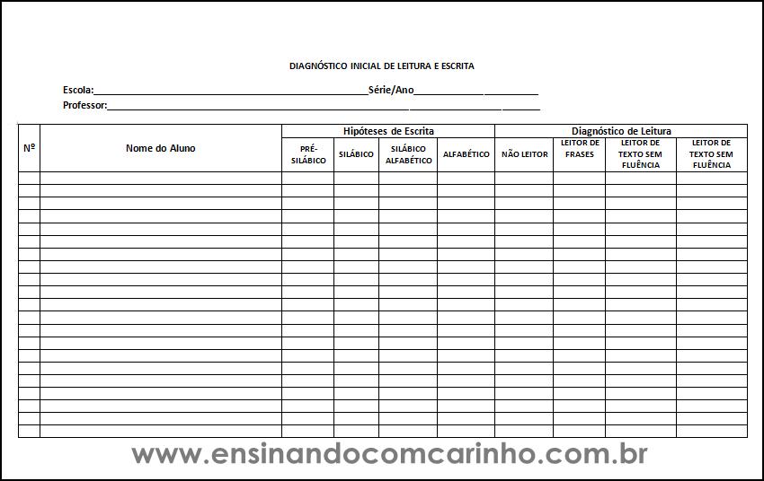 Modelo De Ficha Para Diagnóstico Inicial Da Turma Só Escola
