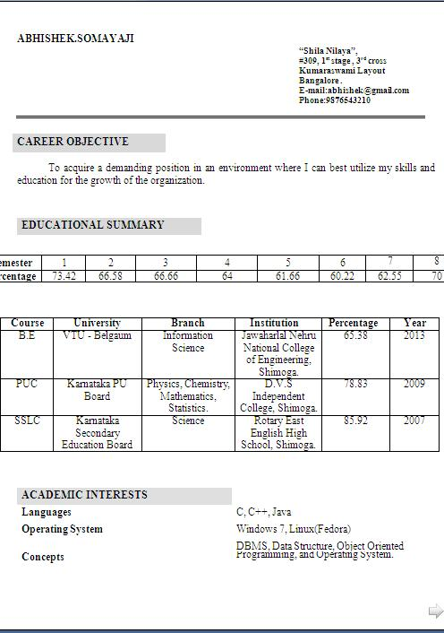 canadian resume format sample free download