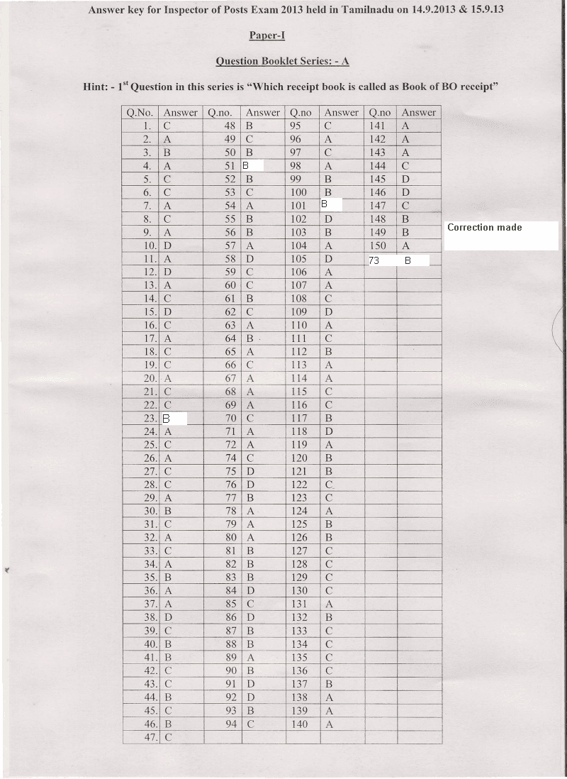 AB KANTHARAJA: Answer Key for IPO Exam 2013 held on 14/09