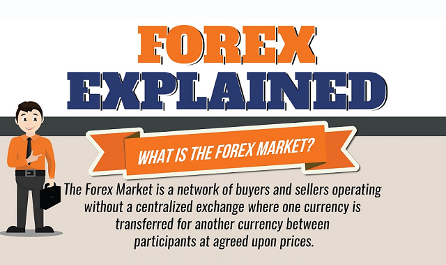 Forex or stocks trading