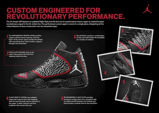 926ea4b4a2b4bf ajordanxi Your  1 Source For Sneaker Release Dates  Jordan Brand ...