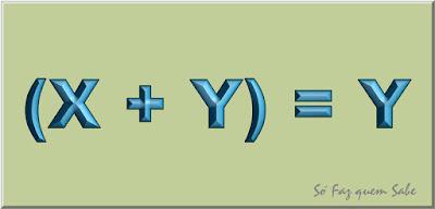 Quadro mostrando que (x+y) = y fazendo parte da demonstração que dois é igual a um. Absurdo matemático induzido por um erro algébrico inadmissível