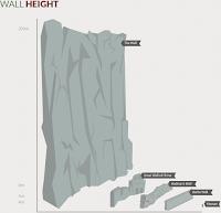 Comparación tamaño Muro de Hielo Juego de Tronos