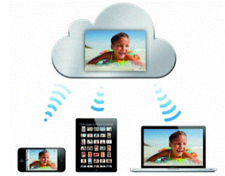 iCloud Control Panel 5.2.1.69 Free Download For Windows