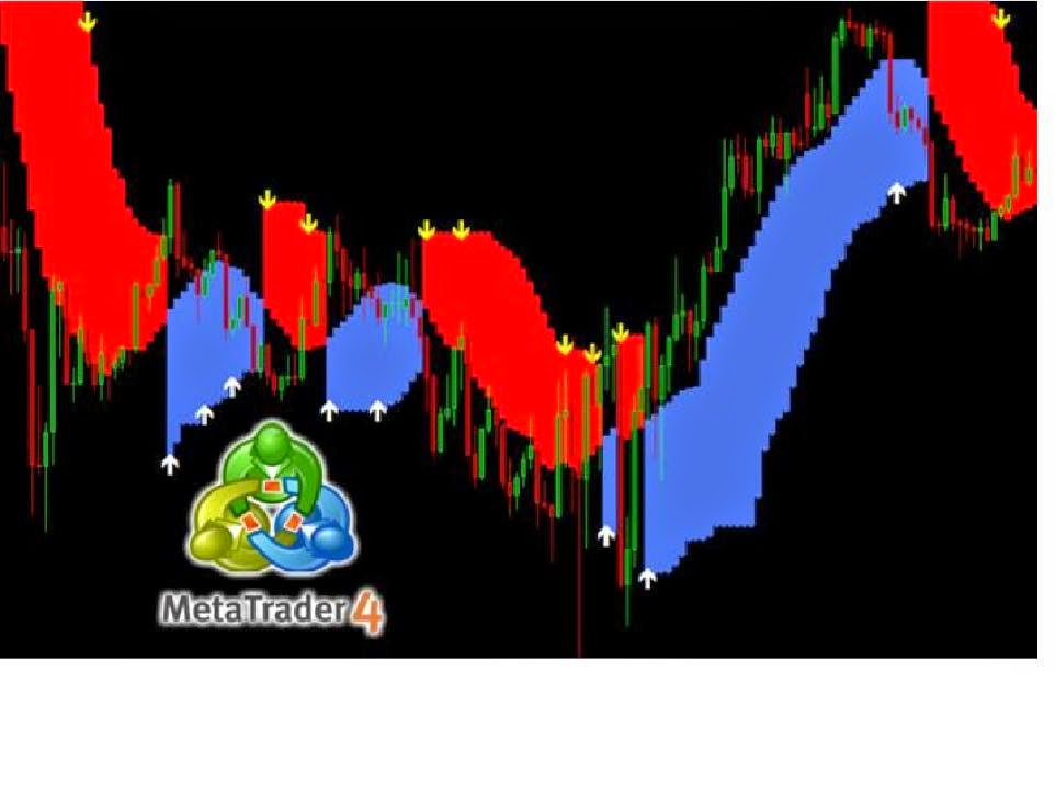 Forex trading au blogspot