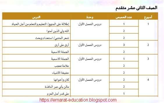 الخطة الفصلية لغة عربية للصف الثانى عشر الفصل الاول 2020- التعليم فى الامارات
