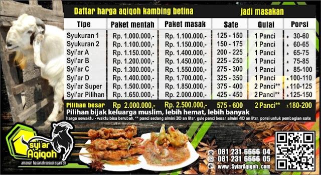 Paket Aqiqah Surabaya 2019