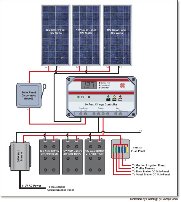 أنظمة الطاقة الشمسية: 375 watt solar power system solar panel array wiring diagram