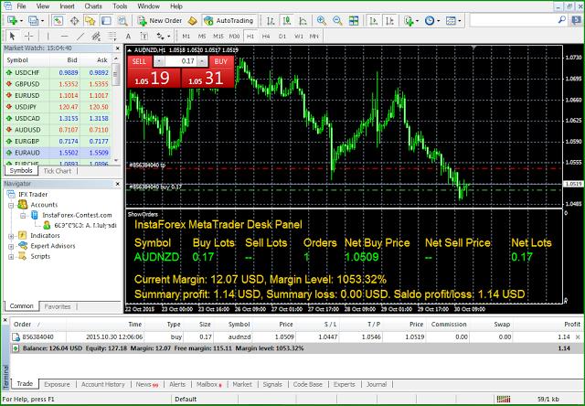 Gambar Trading Forex Platform (Software Trading)