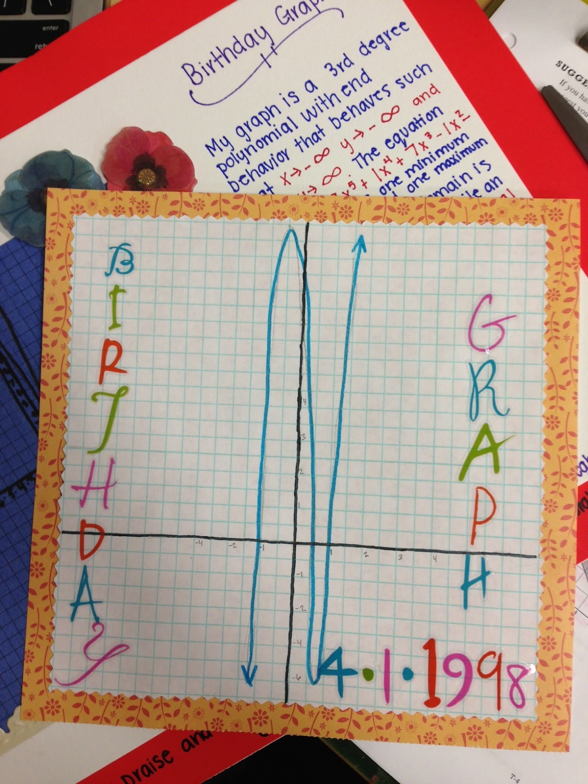 The Secondary Classroom Can Be Fun Too Graphing Polynomials Project