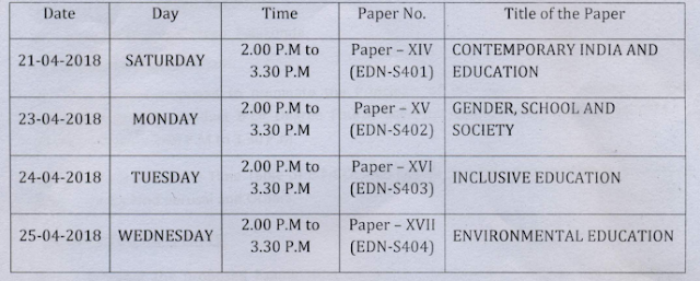 Dr.B.R. Ambedkar University (BRAU) B.Ed Exam Time Table