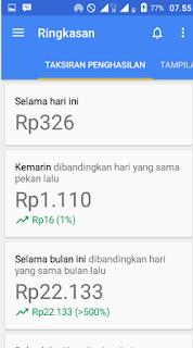 Aplikasi Android Untuk Memantau Penghasilan Iklan Google Adsens
