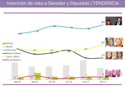 SIGUE LA JODA ...por ahora  Voto%2Bbs%2Bas