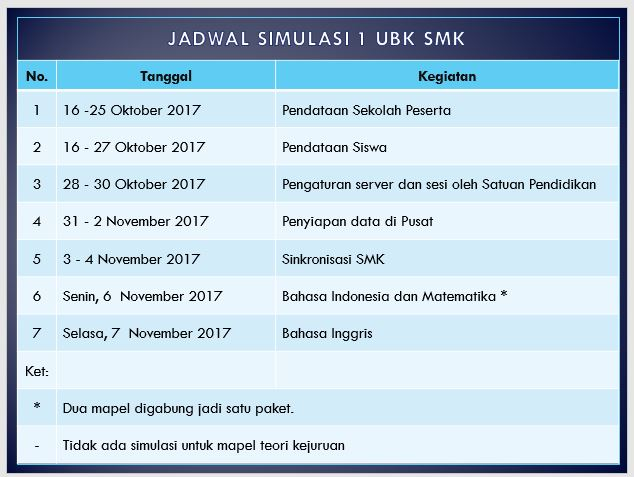 Jadwal Simulasi UNBK SMK
