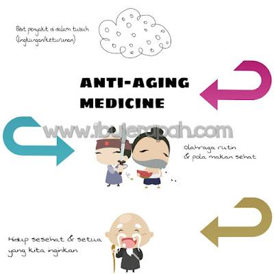 ilustrasi pengobatan preventif