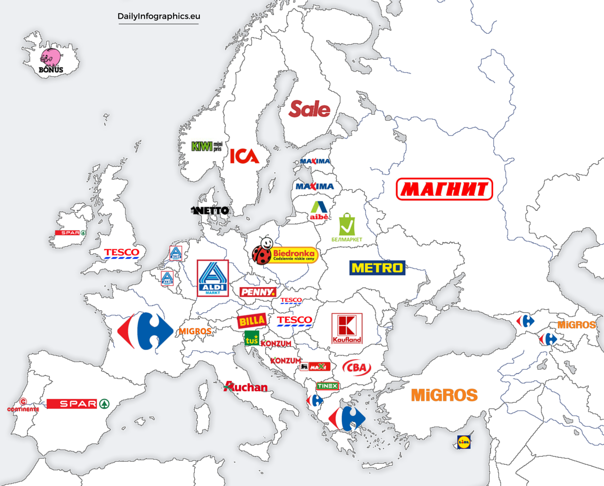 Biggest Supermarket Chain in Each European Country