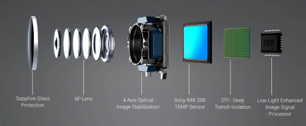 Electronic image stabilization (EIS)
