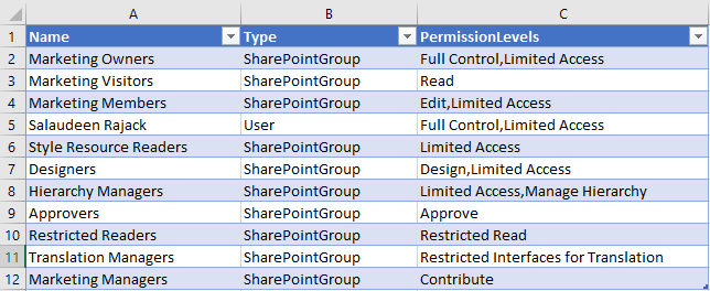 sharepoint online powershell get folder permissions