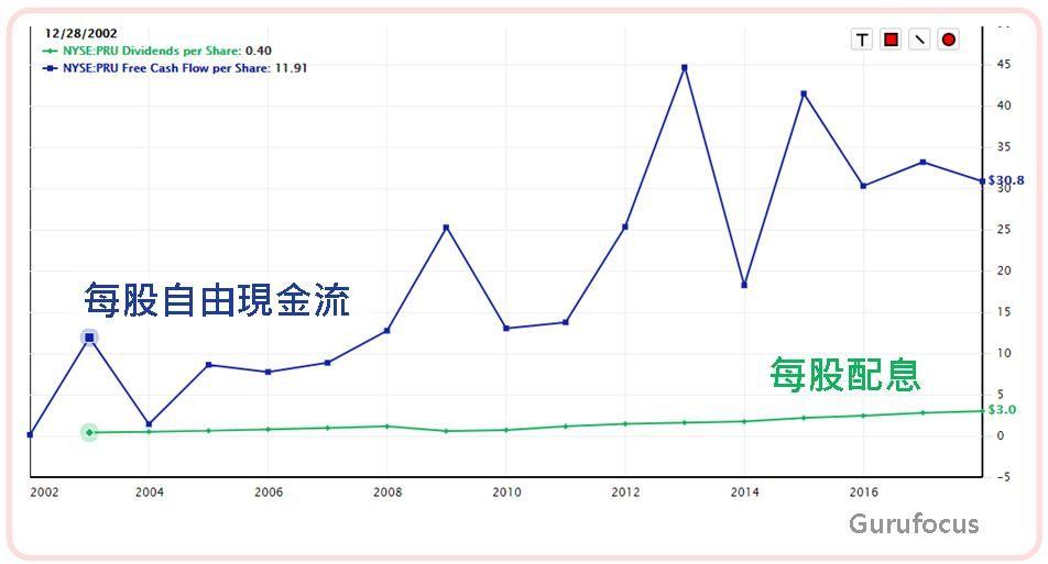 急癥最前線 投資現金流: ( 季配 ) ETD 交易所交易債券 - PRS