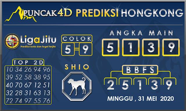 PREDIKSI TOGEL HONGKONG PUNCAK4D 31 MEI 2020