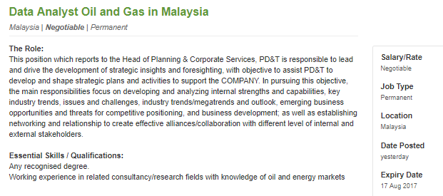 Oil &Gas Vacancies: Data Analyst Oil and Gas in Malaysia