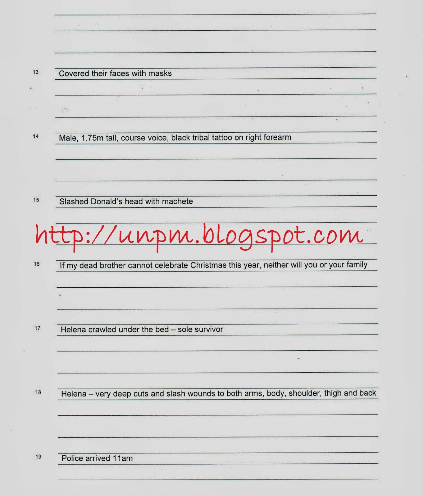 Famous Business School Resume Book Pdf Component - Professional ...