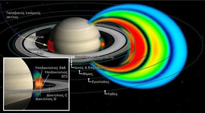 Σημαντική αστρονομική ανακάλυψη κοντά στον Κρόνο από Έλληνες επιστήμονες! (Εικόνα)