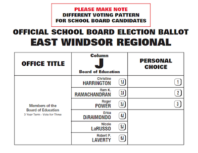 East Windsor Regional District Board of Education 2016 Election