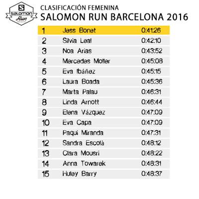 Clasificación Femenina SALOMON RUN BARCELONA 2016