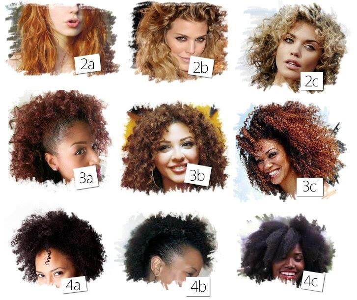 tipos de cachos - cabelos ondulados tipo 2 - cabelos cacheados tipo 3 - cabelos crespos tipo 4