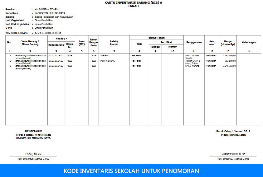 Kode Dan Label Barang Inventaris Sekolah Untuk Penomoran Berkas Kurikulum 2013