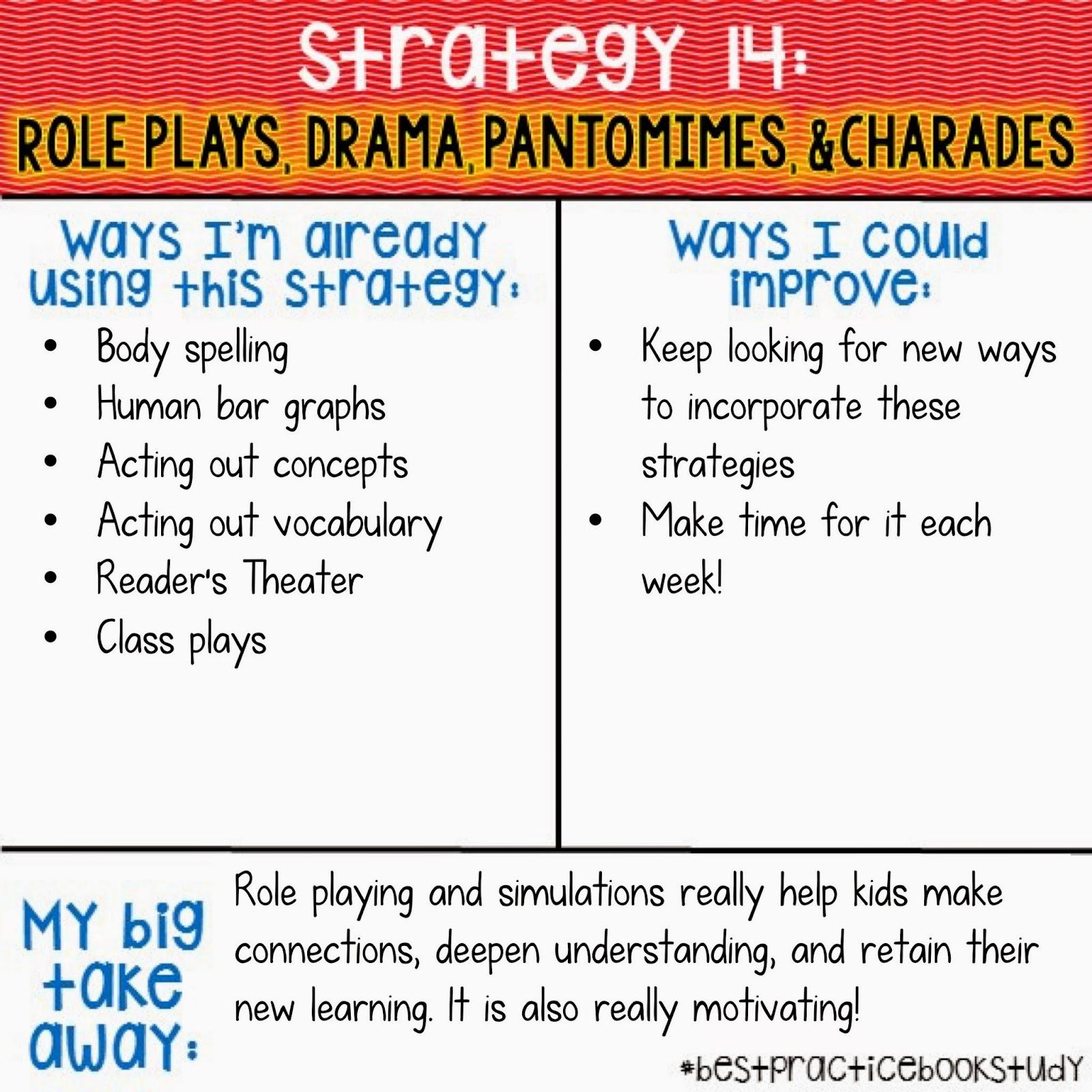 Worksheet Teaching Drama